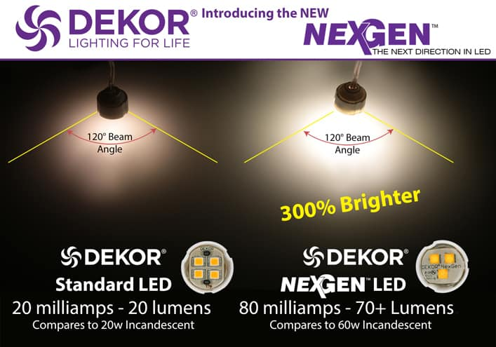 NexGen vs. Standard LED option available