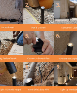 Outdoor LED Lights for Landscape or Hardscape Edges