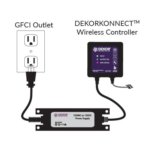 Plug in KONNECT box